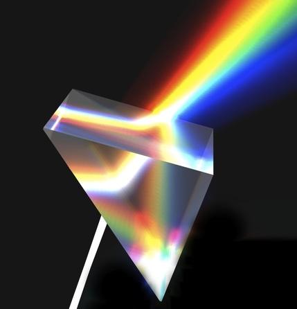Prism-art
