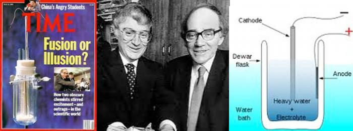 Pons and Fleischmann went public with their claims of nuclear cold fusion in 1989. Other scientists could not consistently replicate their findings nor could anyone explain why cold fusion would happen. Mark and Serge now know the answer.