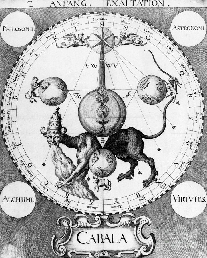 28-alchemy-illustration-science-source