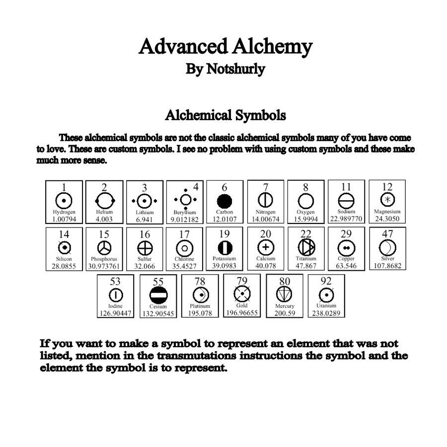 Alchemy_Symbols_by_Notshurly