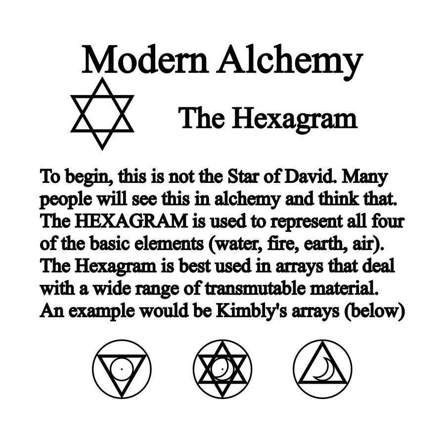 Alchemy__Hexagram_by_Notshurly