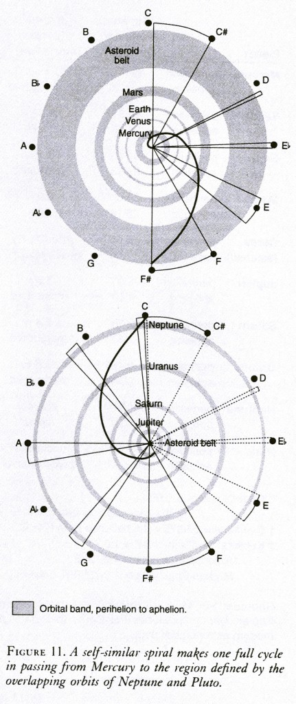 f14_planets_spiral