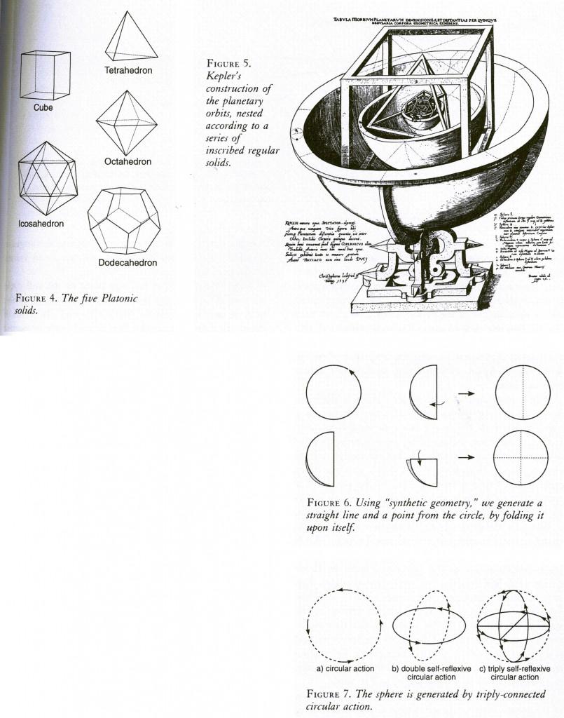 f4-7_platonic_solids