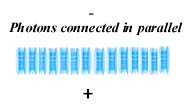 photonsinparallel1
