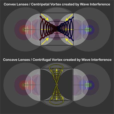 Optical Universe Chris Plouffe