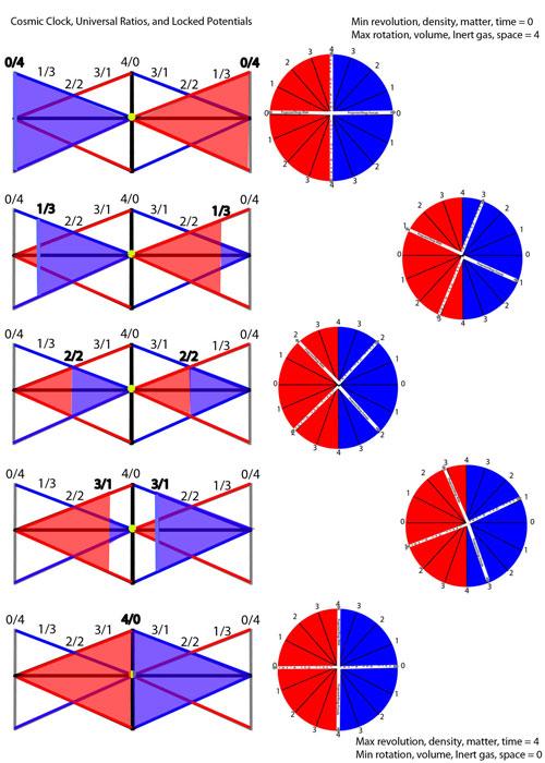 Optical Universe 3 Chris Plouf