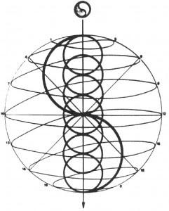 Synthesis kabbala