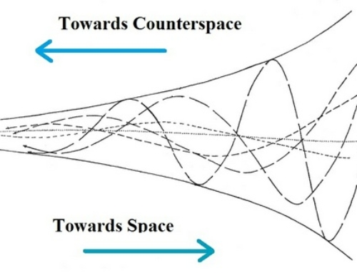 Counterspace Research – Nick Thomas